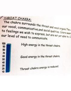 siddhaguru throat chakra at 90%